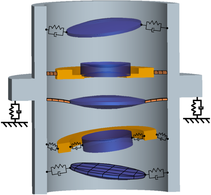 Schematisches EMKS-Modell eines Lithographie-Objektivs (c)