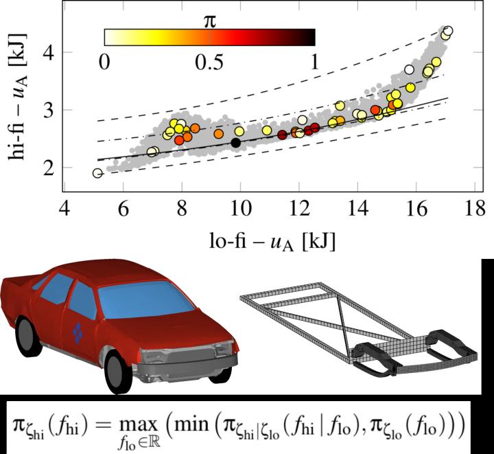 Multi-Fidelity-Modellierung eines Finite-Elemente-Modells