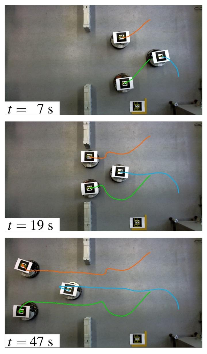 Abb. 2: Hardware-Experiment mit mobilen Robotern und Distributed Model Predictive Control