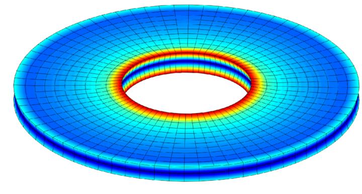 Die Bremsscheibe als Beispiel für ein thermomechanisches System [MatterEtAl19]