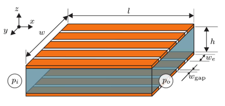 Verwandlung der Dämpfungscharakteristik durch Segmentierung der Elektroden eines ERF-Ventils [Tan, et. al.; 2019]