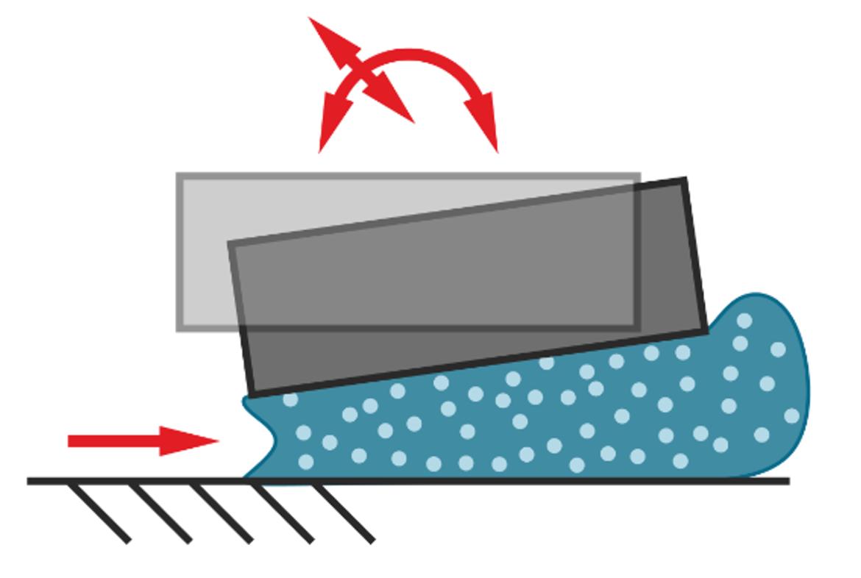 Beispiel eines kombinierten Strömungsmechanismus für Multi-FHG Dämpfer