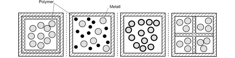 Mögliche Gestaltung hybrider Partikeldämpfer